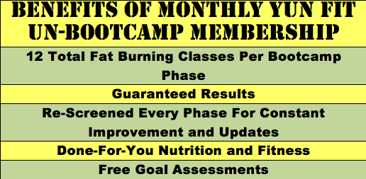 yun fitness boot camp for weight loss and look better naked
